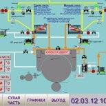 Днепропетровская бумажная фабрика «Альбатрос»